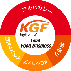 KGF株式会社